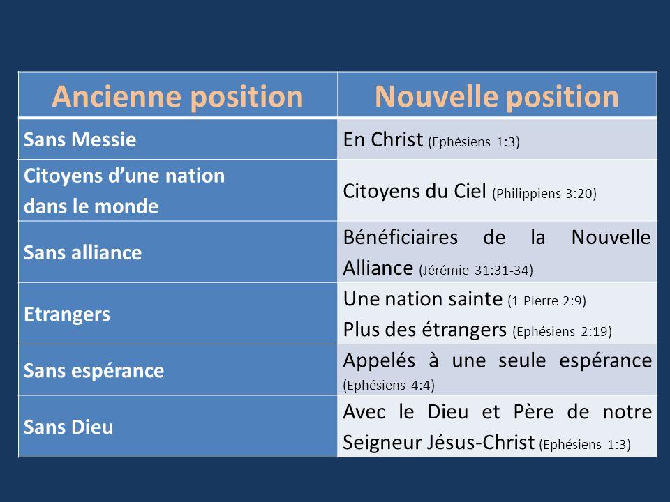 Ancienne positionNouvelle position Sans MessieEn Christ (Ephésiens 1:3) Citoyens dune nation dans le monde Citoyens du Ciel (Philippiens 3:20) Sans al