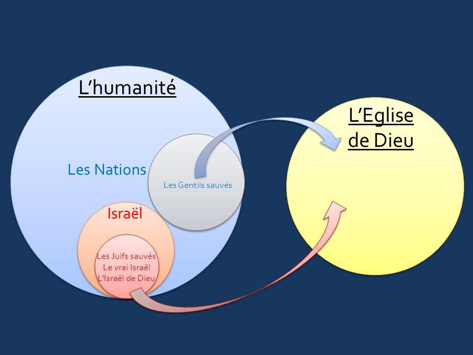 Lhumanité LEglise de Dieu Les Nations Israël Les Juifs sauvés Le vrai Israël LIsraël de Dieu Les Gentils sauvés