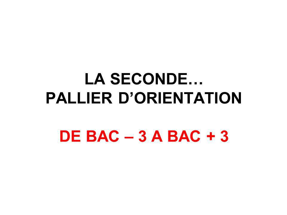 LA SECONDE… PALLIER DORIENTATION DE BAC – 3 A BAC + 3