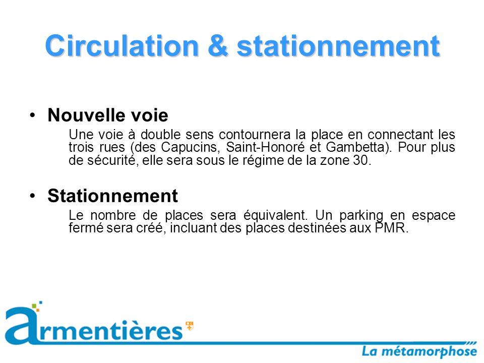 Circulation & stationnement Nouvelle voie Une voie à double sens contournera la place en connectant les trois rues (des Capucins, Saint-Honoré et Gambetta).