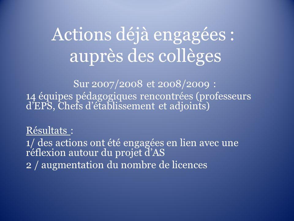 Actions déjà engagées : auprès des collèges Sur 2007/2008 et 2008/2009 : 14 équipes pédagogiques rencontrées (professeurs dEPS, Chefs détablissement e