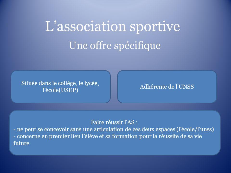 Lassociation sportive -Elle est laffaire de tous : elle concerne les élèves, professeurs, chefs détablissement ainsi que les IA IPR EPS.
