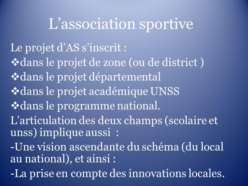 Lassociation sportive Le projet dAS sinscrit : dans le projet de zone (ou de district ) dans le projet départemental dans le projet académique UNSS da