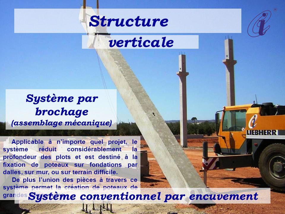 Structure Applicable à nimporte quel projet, le système réduit considérablement la profondeur des plots et est destiné à la fixation de poteaux sur fondations par dalles, sur mur, ou sur terrain difficile.