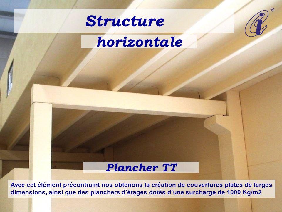 Structure Avec cet élément précontraint nos obtenons la création de couvertures plates de larges dimensions, ainsi que des planchers détages dotés dune surcharge de 1000 Kg/m2 horizontale Plancher TT