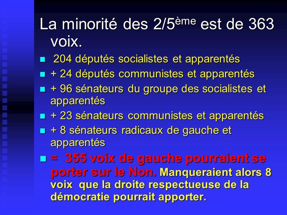 La minorité des 2/5 ème est de 363 voix.