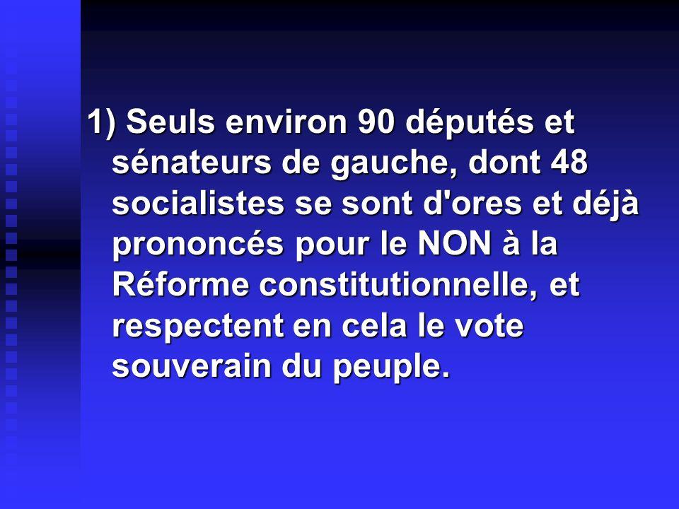 1) Seuls environ 90 députés et sénateurs de gauche, dont 48 socialistes se sont d ores et déjà prononcés pour le NON à la Réforme constitutionnelle, et respectent en cela le vote souverain du peuple.