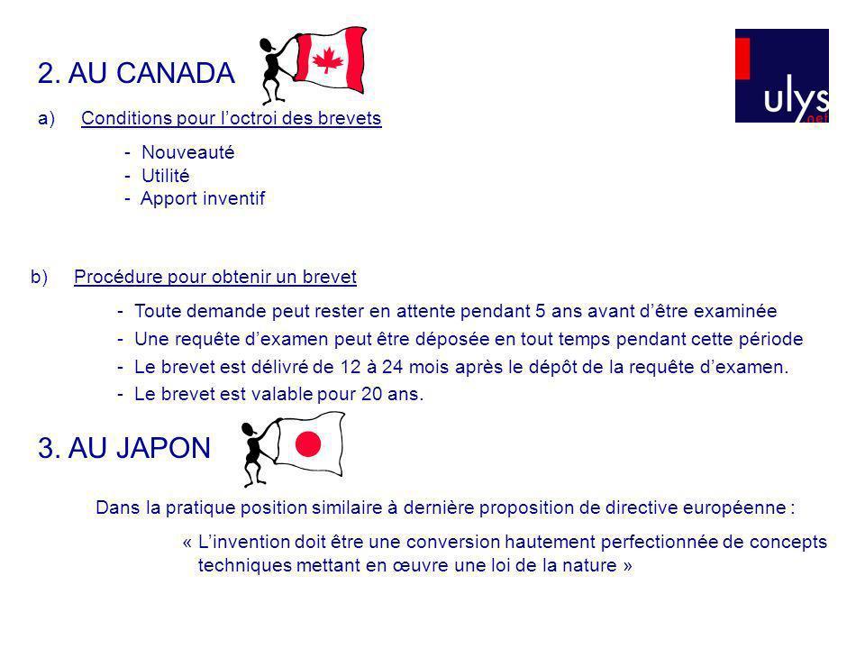 a)Conditions pour loctroi des brevets - Nouveauté - Utilité - Apport inventif b)Procédure pour obtenir un brevet - Toute demande peut rester en attent