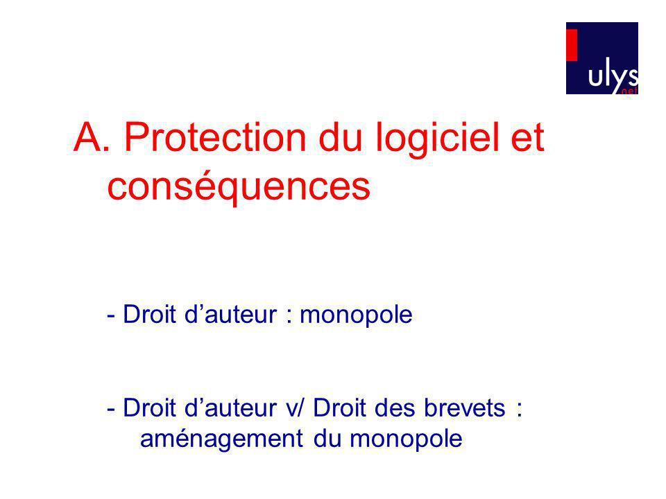 A. Protection du logiciel et conséquences - Droit dauteur : monopole - Droit dauteur v/ Droit des brevets : aménagement du monopole