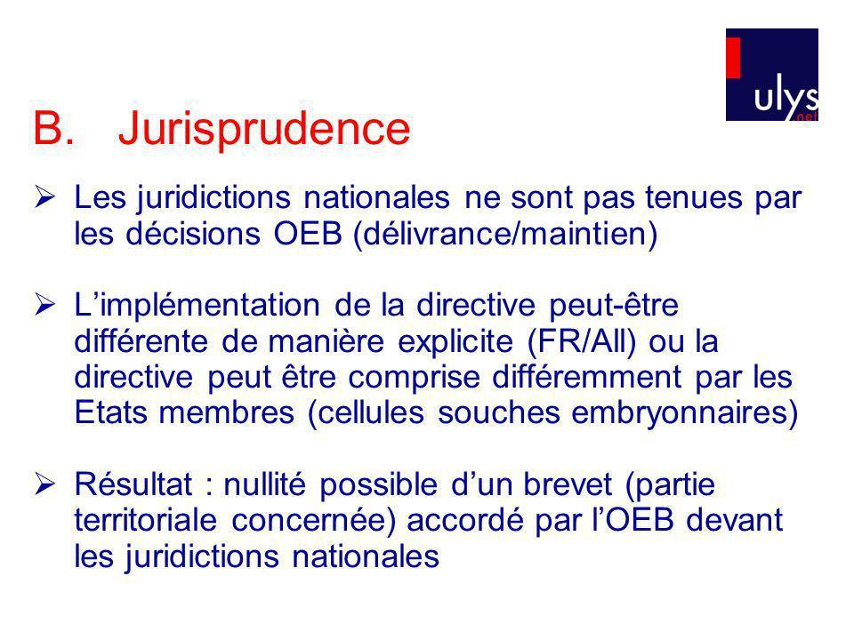 B.Jurisprudence Les juridictions nationales ne sont pas tenues par les décisions OEB (délivrance/maintien) Limplémentation de la directive peut-être d