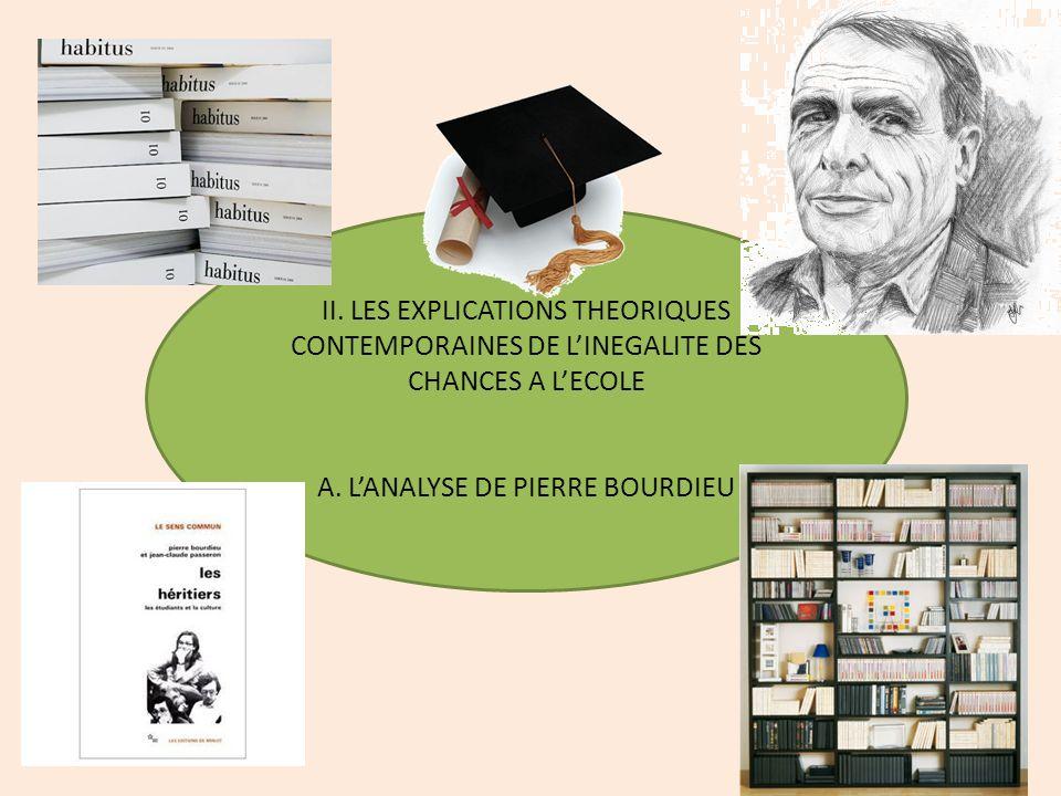 II. LES EXPLICATIONS THEORIQUES CONTEMPORAINES DE LINEGALITE DES CHANCES A LECOLE A. LANALYSE DE PIERRE BOURDIEU