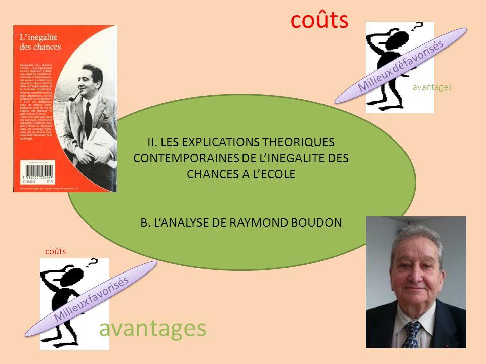 II. LES EXPLICATIONS THEORIQUES CONTEMPORAINES DE LINEGALITE DES CHANCES A LECOLE B. LANALYSE DE RAYMOND BOUDON coûts avantages coûts Milieux défavori