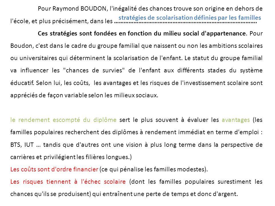 Pour Raymond BOUDON, l'inégalité des chances trouve son origine en dehors de l'école, et plus précisément, dans les ……………………………………………………………………………. Ces