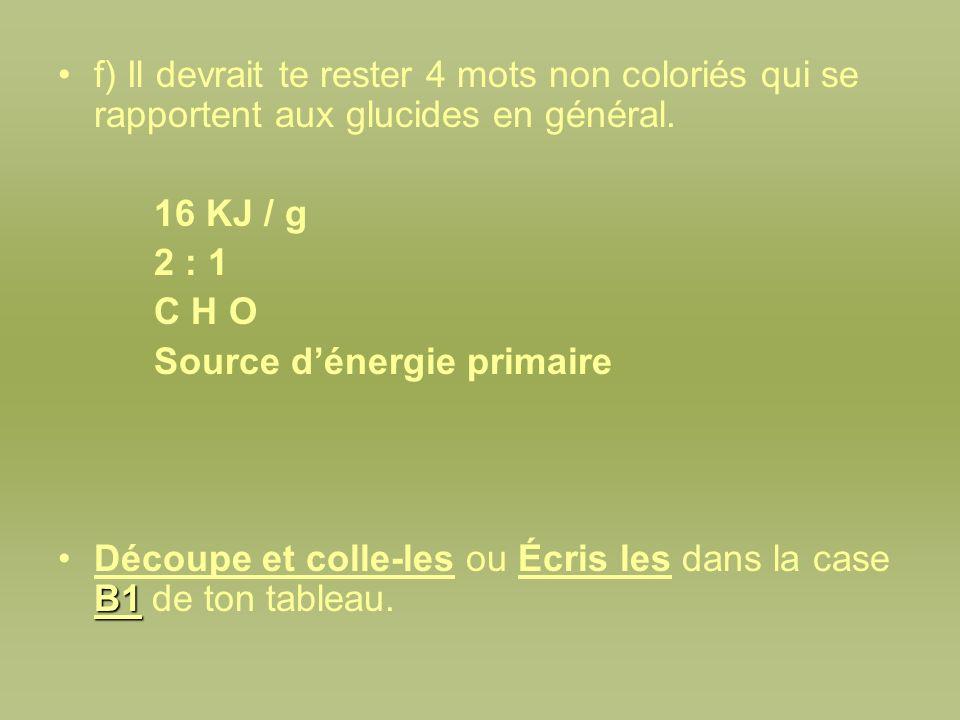 f) Il devrait te rester 4 mots non coloriés qui se rapportent aux glucides en général. 16 KJ / g 2 : 1 C H O Source dénergie primaire B1Découpe et col