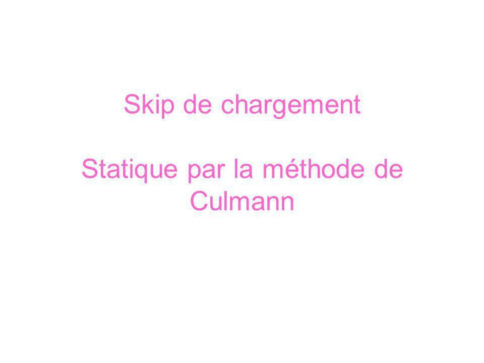 Skip de chargement Statique par la méthode de Culmann