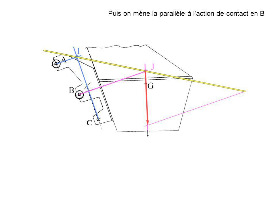 C Puis on mène la parallèle à laction de contact en B