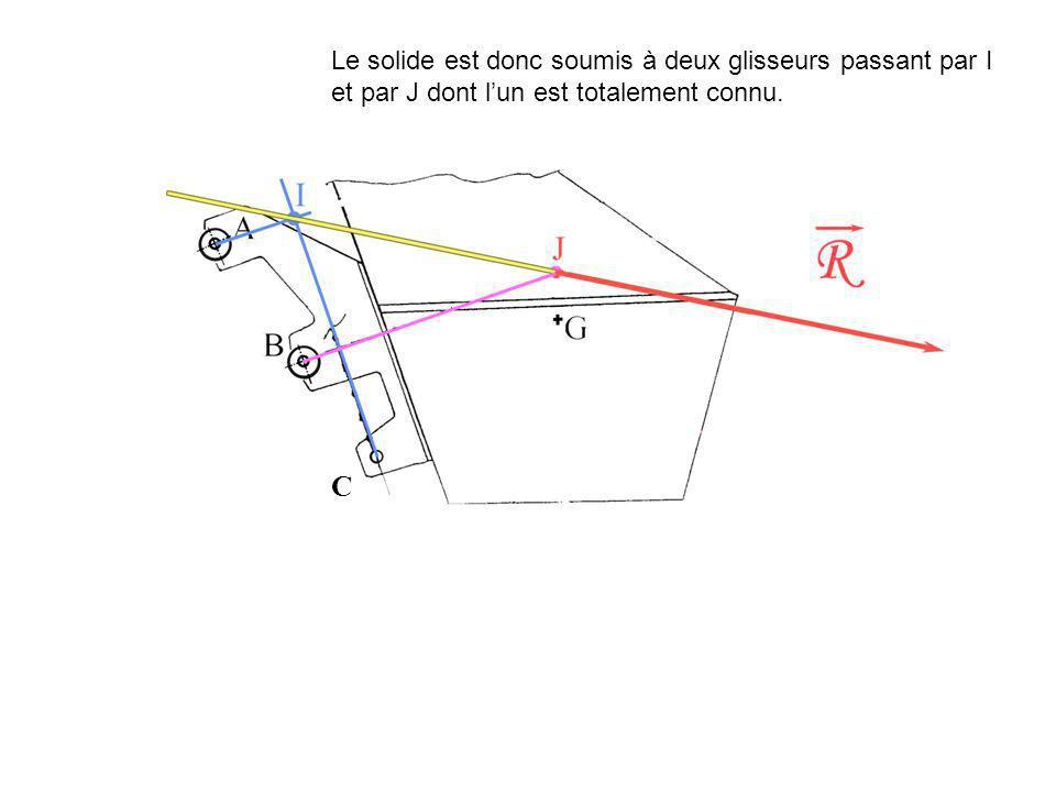 Le solide est donc soumis à deux glisseurs passant par I et par J dont lun est totalement connu. C