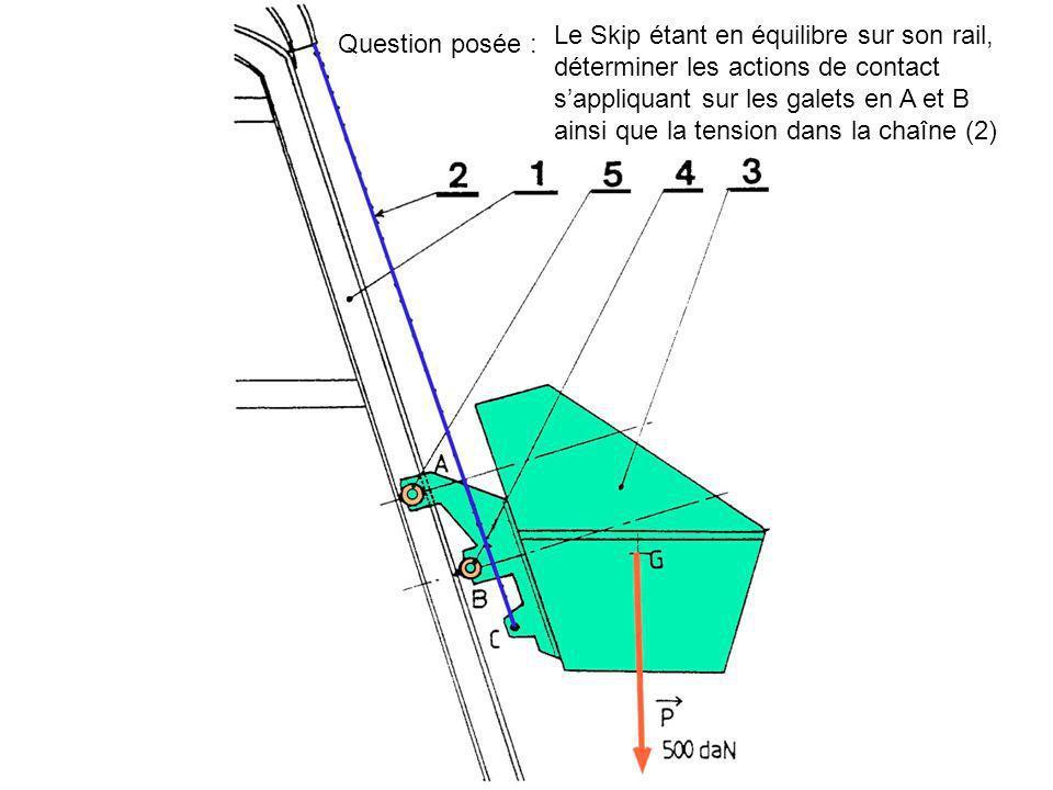 Le Skip étant en équilibre sur son rail, déterminer les actions de contact sappliquant sur les galets en A et B ainsi que la tension dans la chaîne (2