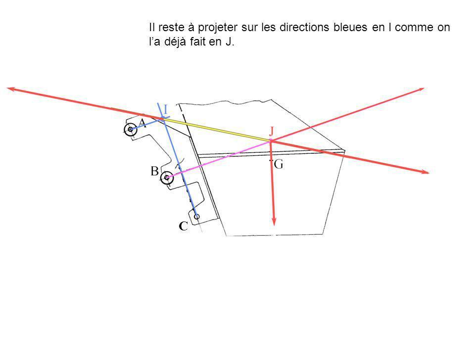 Il reste à projeter sur les directions bleues en I comme on la déjà fait en J. C
