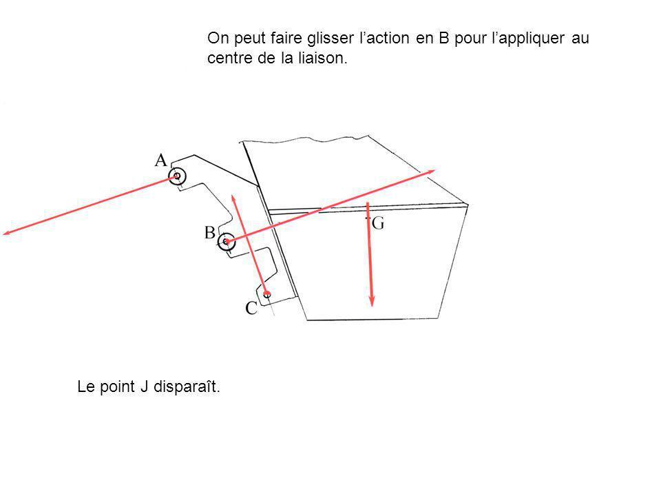 On peut faire glisser laction en B pour lappliquer au centre de la liaison. Le point J disparaît.