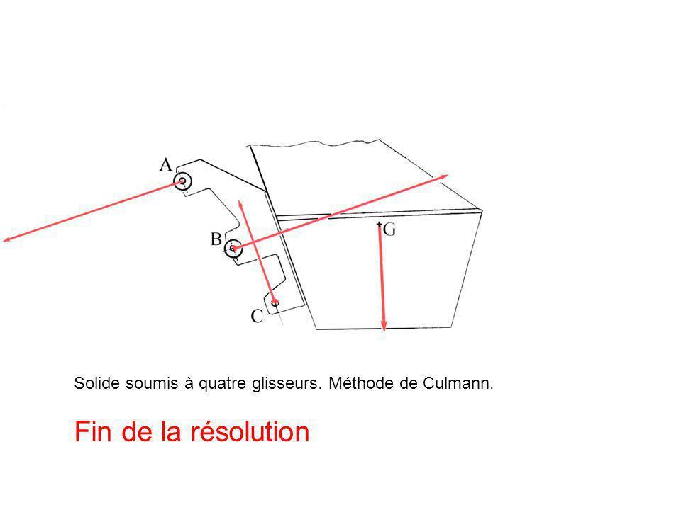 Solide soumis à quatre glisseurs. Méthode de Culmann. Fin de la résolution