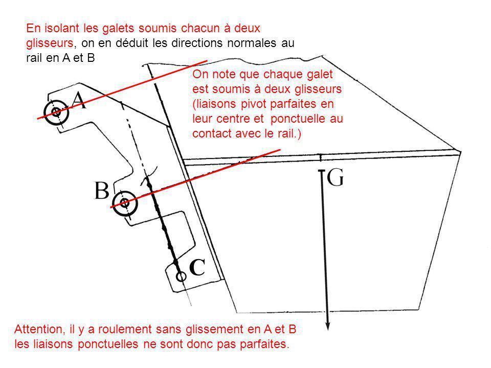 C En isolant les galets soumis chacun à deux glisseurs, on en déduit les directions normales au rail en A et B On note que chaque galet est soumis à d
