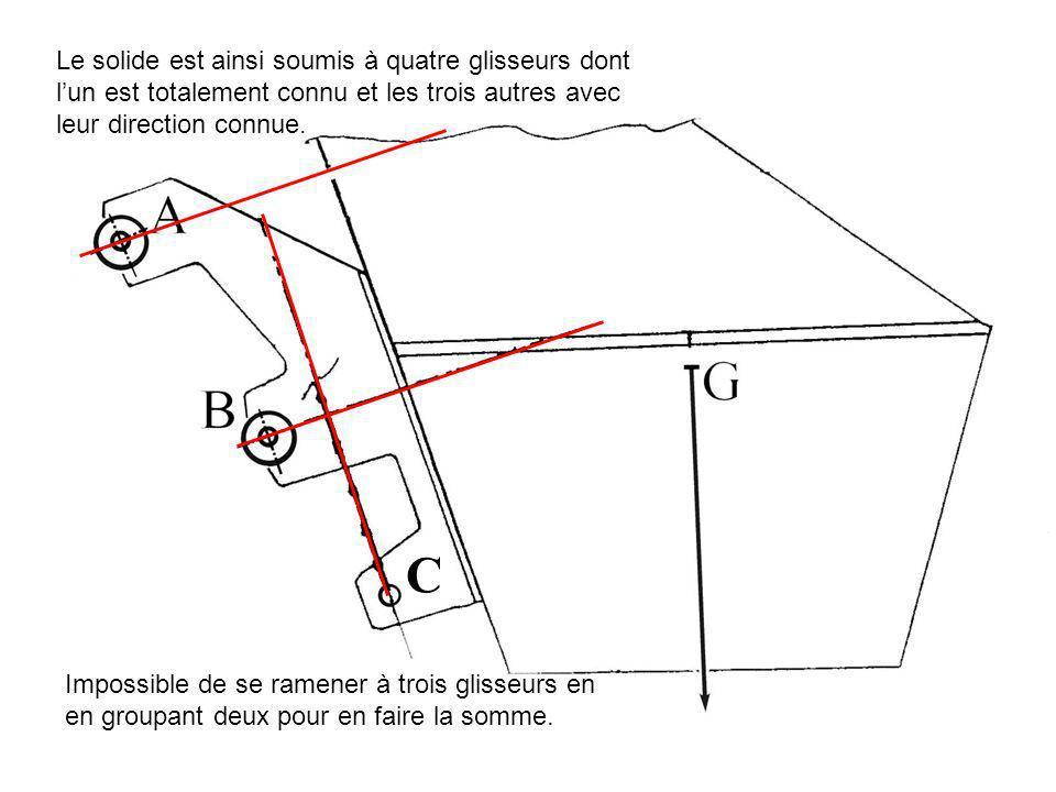 C Le solide est ainsi soumis à quatre glisseurs dont lun est totalement connu et les trois autres avec leur direction connue. Impossible de se ramener