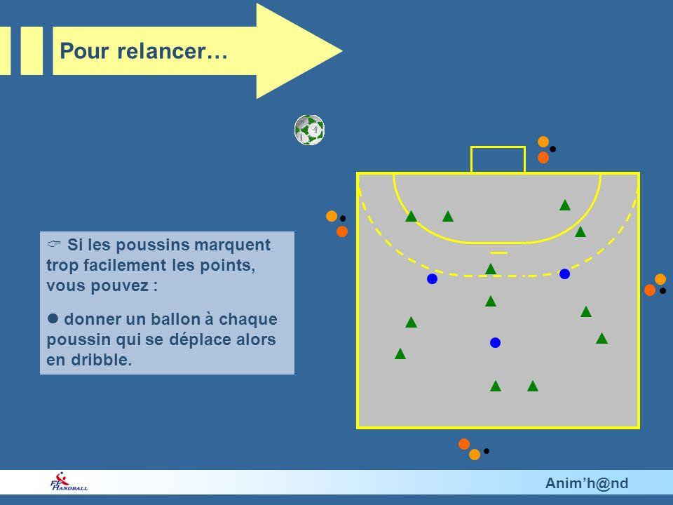 Animh@nd Si les poussins marquent trop facilement les points, vous pouvez : donner un ballon à chaque poussin qui se déplace alors en dribble.