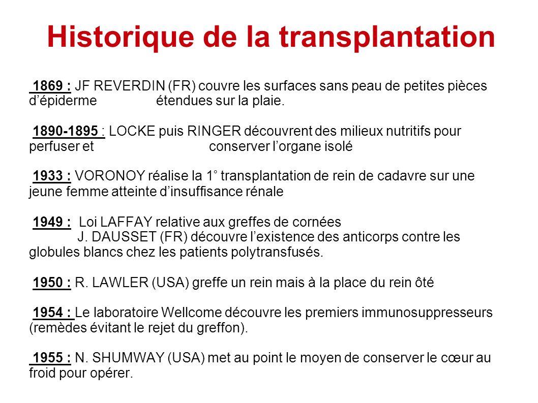 Historique de la transplantation 1869 : JF REVERDIN (FR) couvre les surfaces sans peau de petites pièces dépiderme étendues sur la plaie. 1890-1895 :