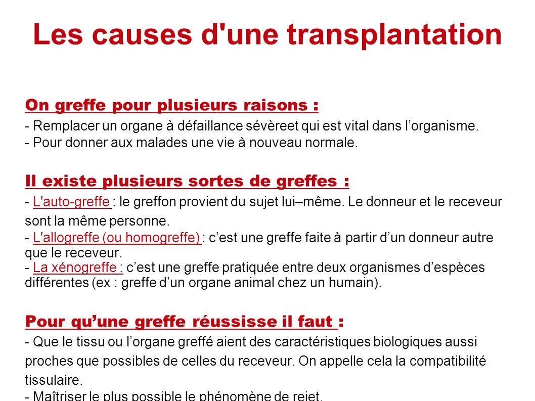 Les causes d'une transplantation On greffe pour plusieurs raisons : - Remplacer un organe à défaillance sévèreet qui est vital dans lorganisme. - Pour