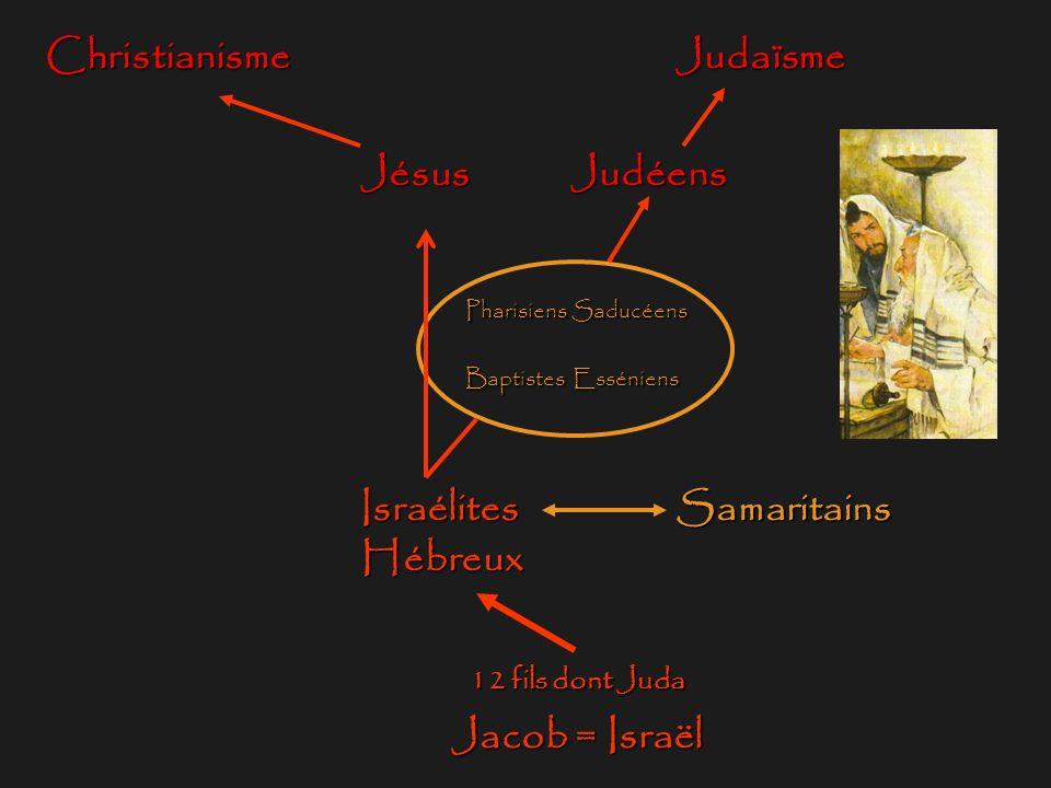 Pharisiens, saducéens et soldats romains, adversaires de Jésus