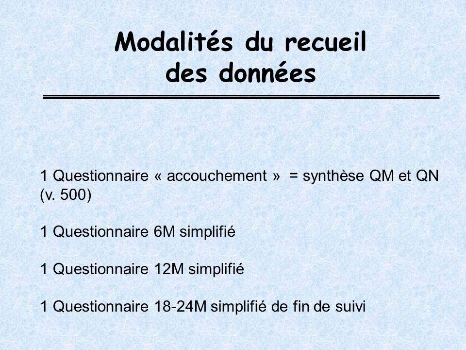 1 Questionnaire « accouchement » = synthèse QM et QN (v.
