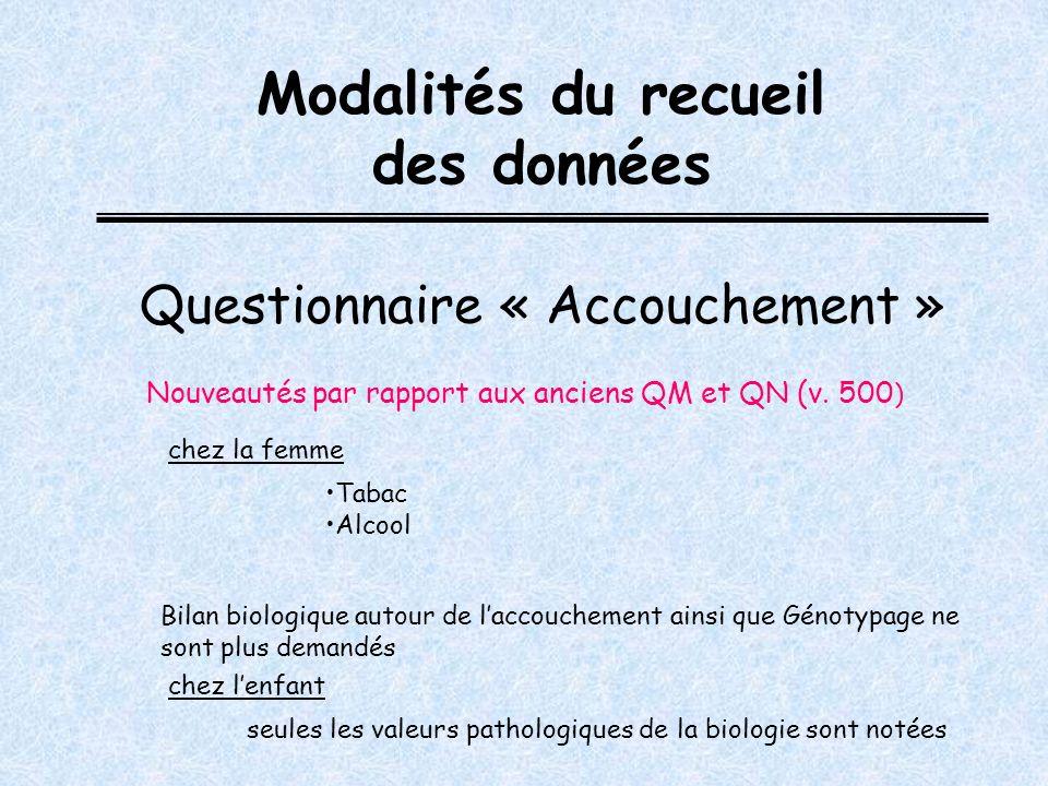 Tabac Alcool Modalités du recueil des données Questionnaire « Accouchement » Nouveautés par rapport aux anciens QM et QN (v.