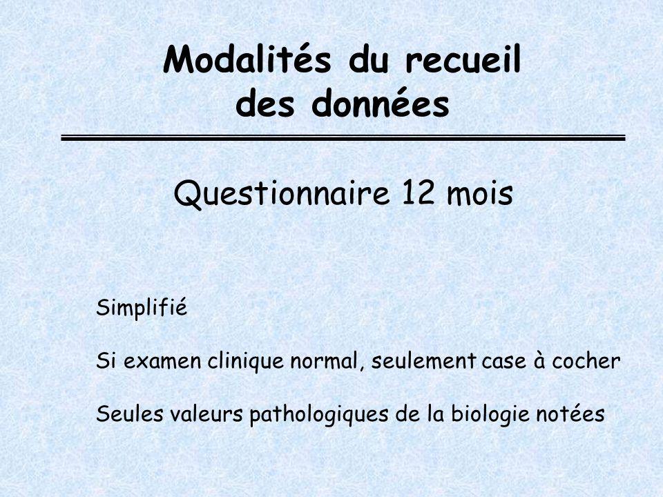 Simplifié Si examen clinique normal, seulement case à cocher Seules valeurs pathologiques de la biologie notées Modalités du recueil des données Questionnaire 12 mois