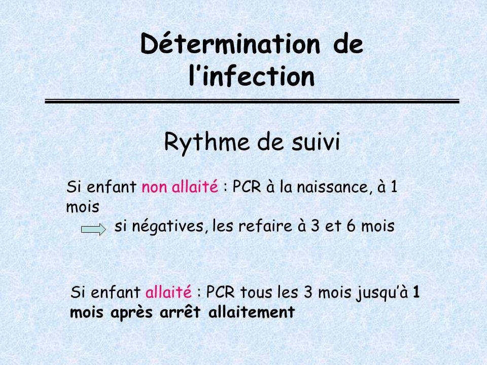 Si enfant non allaité : PCR à la naissance, à 1 mois si négatives, les refaire à 3 et 6 mois Détermination de linfection Rythme de suivi Si enfant allaité : PCR tous les 3 mois jusquà 1 mois après arrêt allaitement