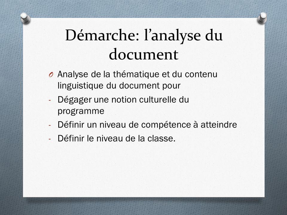 Démarche: lanalyse du document O Analyse de la thématique et du contenu linguistique du document pour - Dégager une notion culturelle du programme - Définir un niveau de compétence à atteindre - Définir le niveau de la classe.