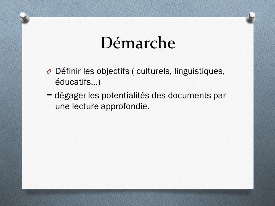 Démarche O Définir les objectifs ( culturels, linguistiques, éducatifs…) = dégager les potentialités des documents par une lecture approfondie.