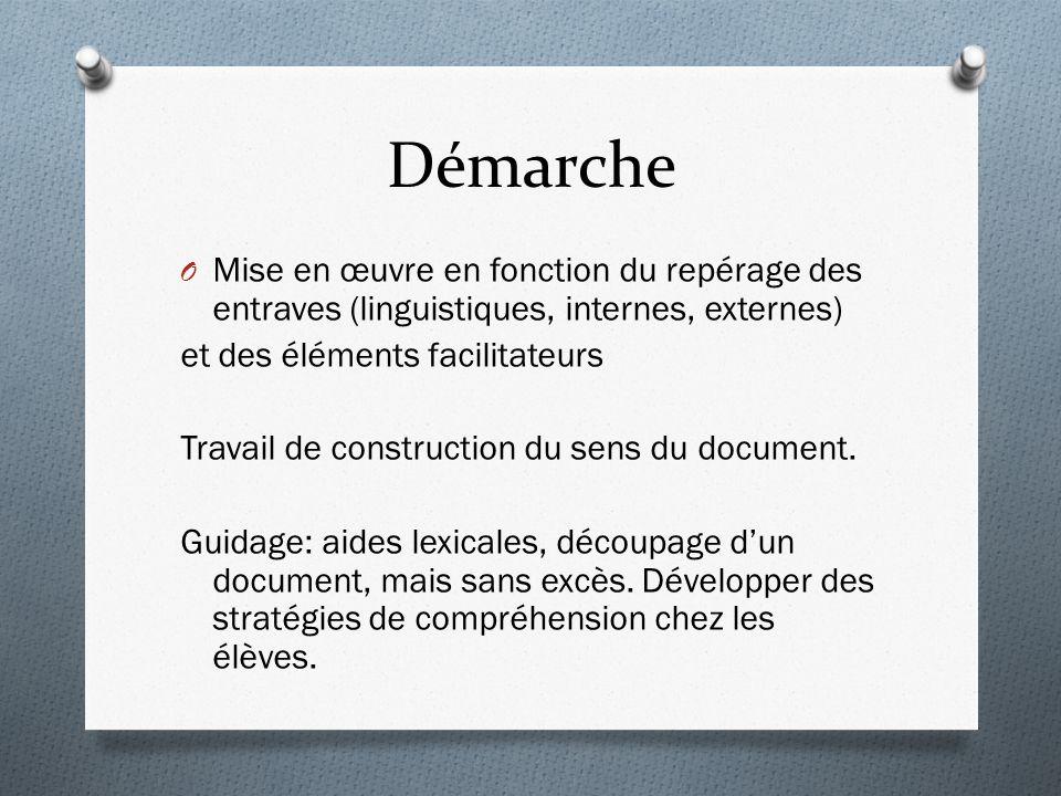 Démarche O Mise en œuvre en fonction du repérage des entraves (linguistiques, internes, externes) et des éléments facilitateurs Travail de construction du sens du document.