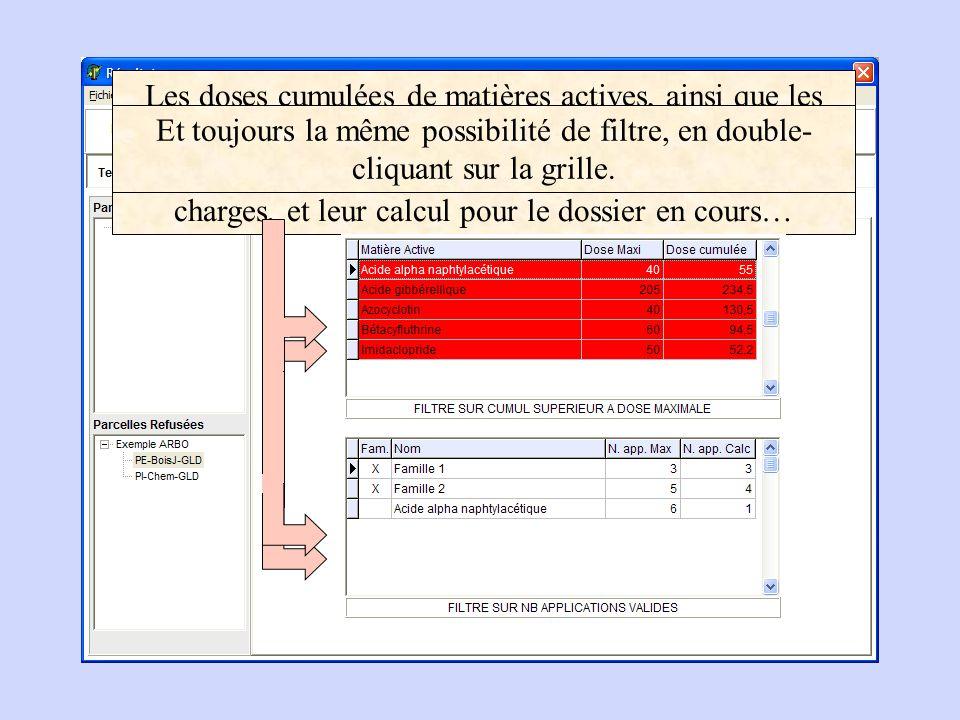 Les doses cumulées de matières actives, ainsi que les nombres dapplications sont présentés dans ces deux tableaux, telles quils sont définis dans le cahier des charges, et leur calcul pour le dossier en cours… Et toujours la même possibilité de filtre, en double- cliquant sur la grille.