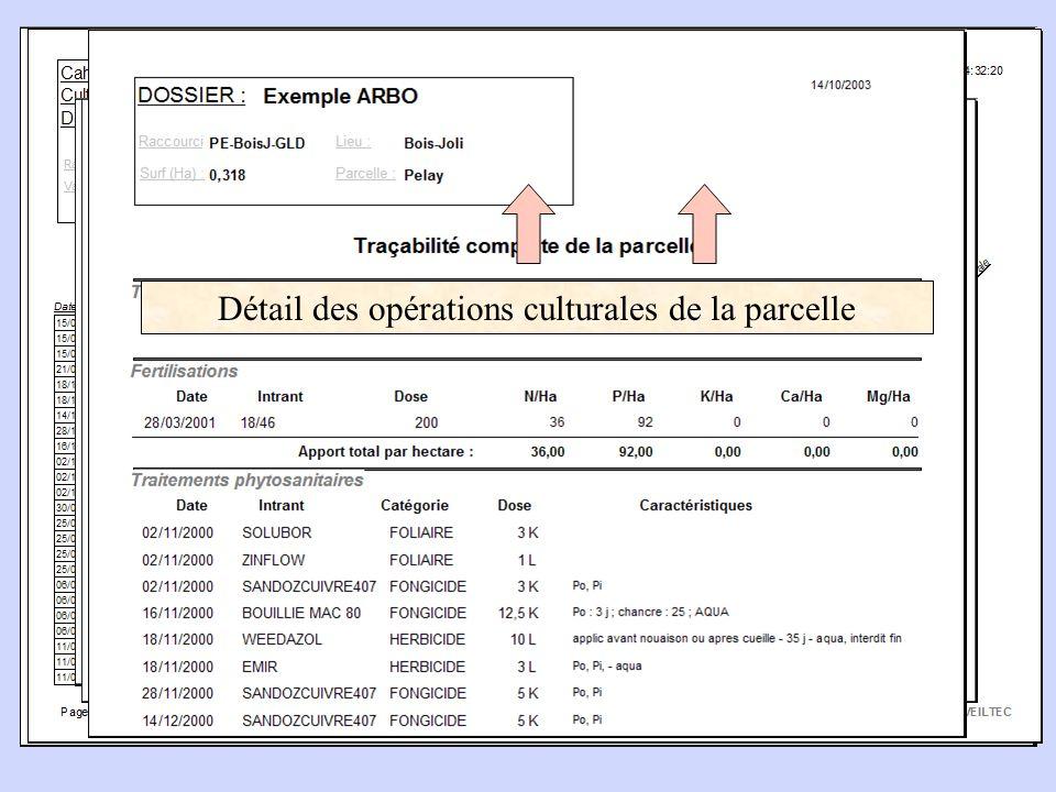 Rapport synthétique du contrôle classé par dossiersSynthèse du dossier (parcelles acceptées / refusées) 3 Rapports détaillant lanalyseDétail des opérations culturales de la parcelle