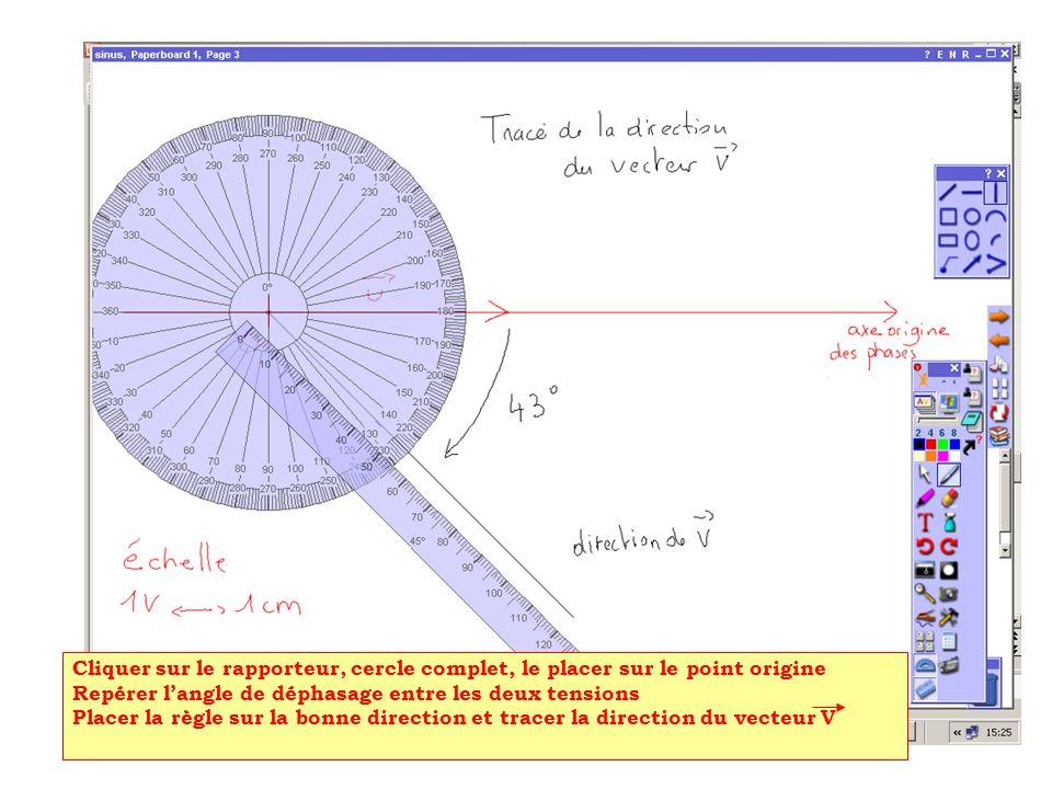 Cliquer sur le rapporteur, cercle complet, le placer sur le point origine Repérer langle de déphasage entre les deux tensions Placer la règle sur la b