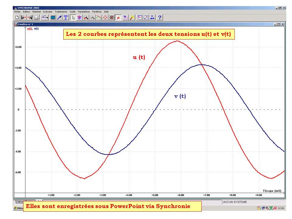 Elles sont enregistrées sous PowerPoint via Synchronie u (t) v (t) Les 2 courbes représentent les deux tensions u(t) et v(t)