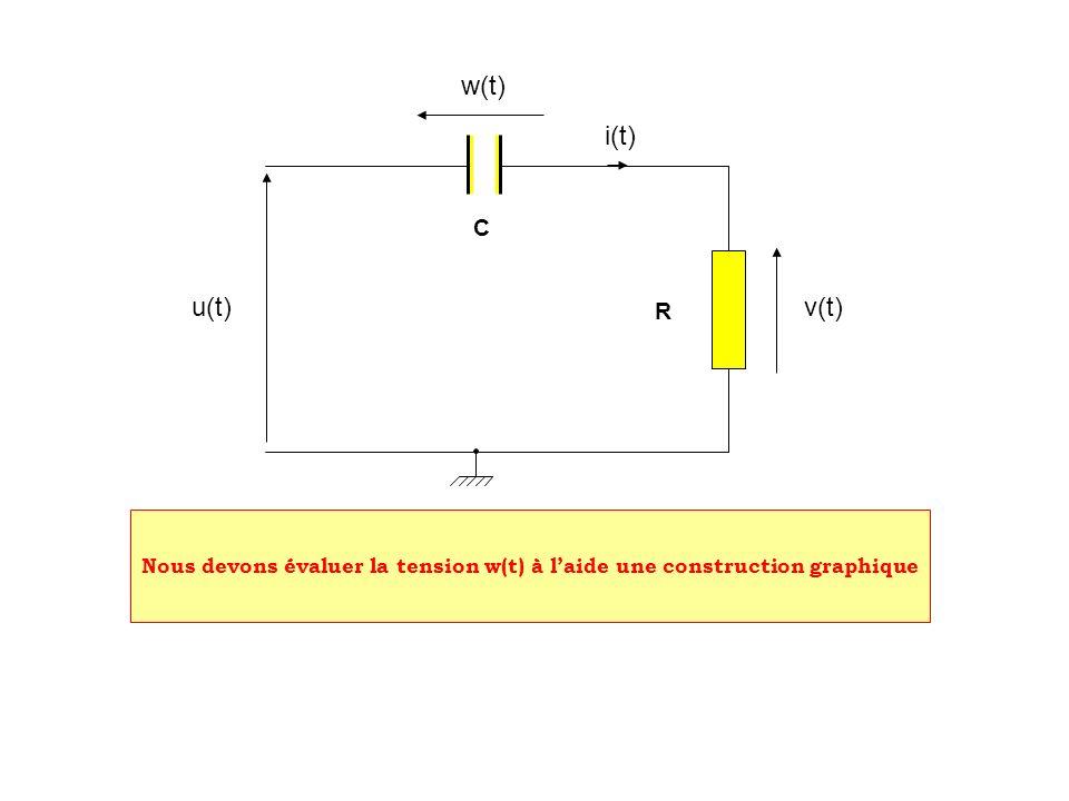 w(t) v(t)u(t) i(t) Nous devons évaluer la tension w(t) à laide une construction graphique C R