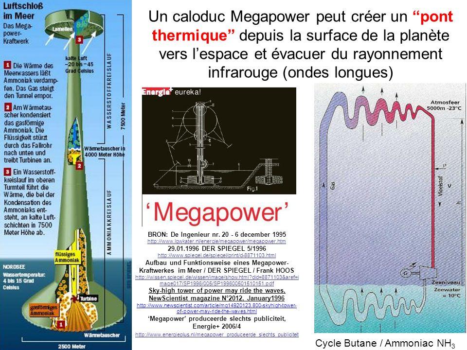 BRON: De Ingenieur nr. 20 - 6 december 1995 http://www.lgwkater.nl/energie/megapower/megapower.htm 29.01.1996 DER SPIEGEL 5/1996 http://www.spiegel.de