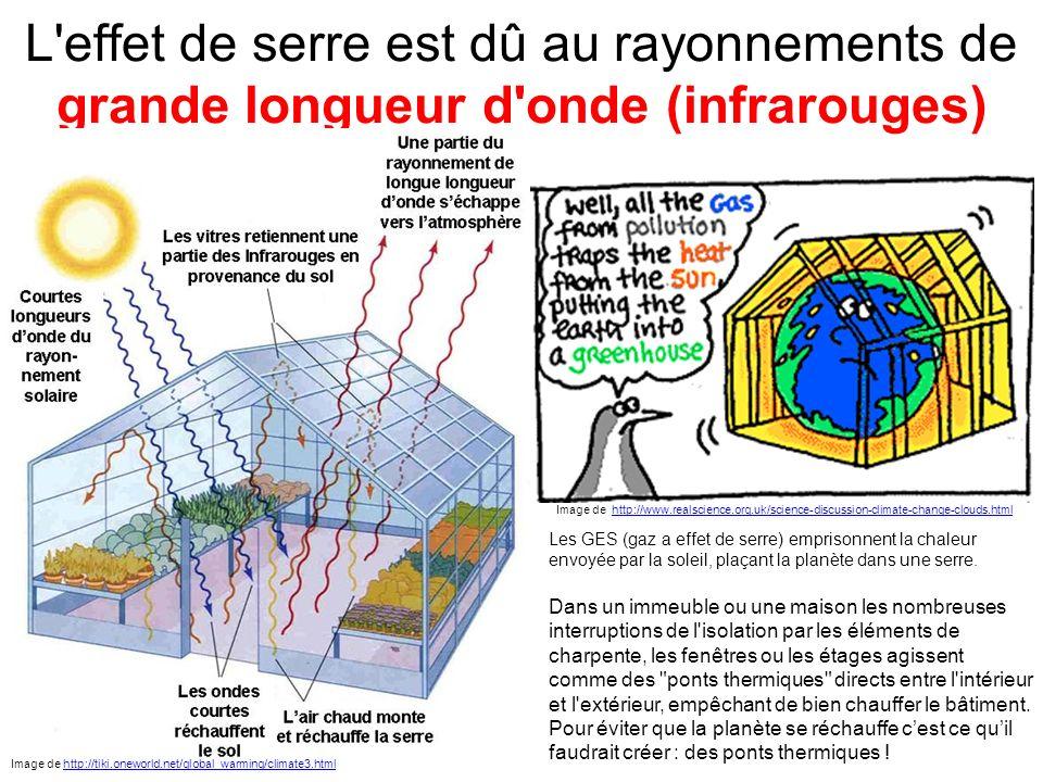 Image du WWF Norvège http://vimeo.com/40078998 Afin de refroidir la Terre, nous proposons de créer volontairement des «raccourcis thermiques» ou des «ponts de dissipation de la chaleur depuis la surface de la planète vers l espace.