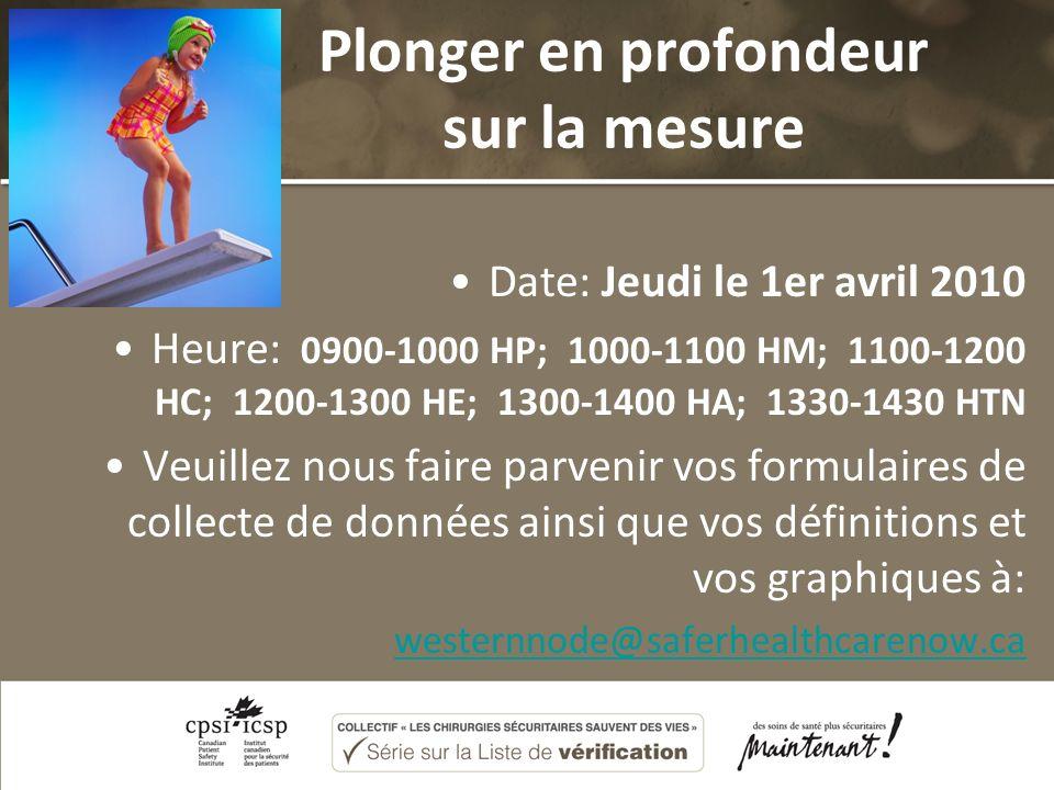 Plonger en profondeur sur la mesure Date: Jeudi le 1er avril 2010 Heure: 0900-1000 HP; 1000-1100 HM; 1100-1200 HC; 1200-1300 HE; 1300-1400 HA; 1330-14