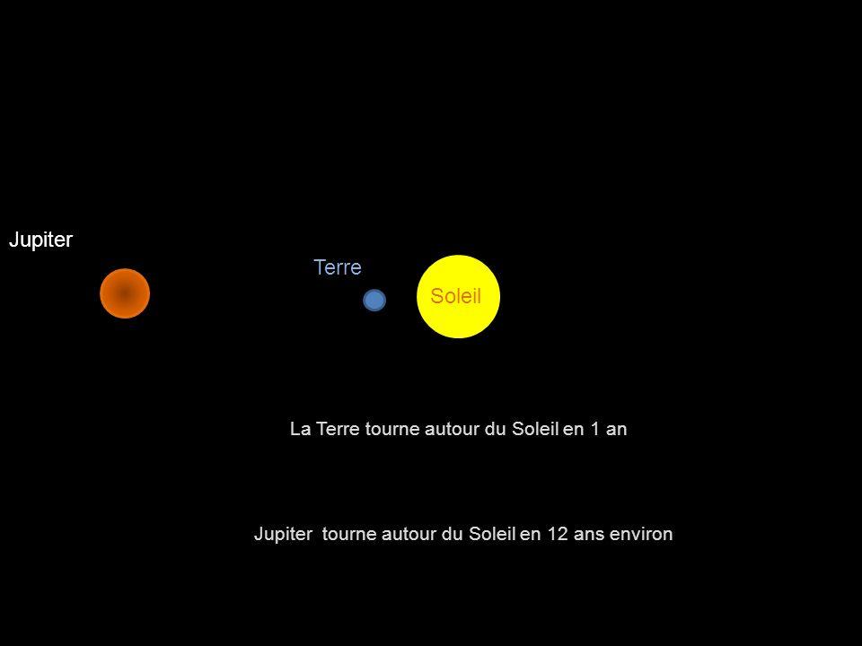 La Terre tourne autour du Soleil en 1 an Jupiter Soleil Terre Jupiter tourne autour du Soleil en 12 ans environ