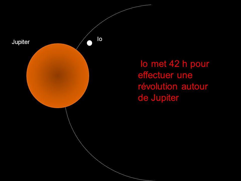 Jupiter Io IIo met 42 h pour effectuer une révolution autour de Jupiter