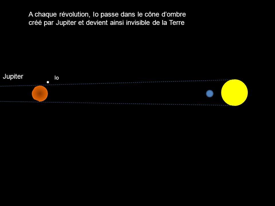 Jupiter Io A chaque révolution, Io passe dans le cône dombre créé par Jupiter et devient ainsi invisible de la Terre
