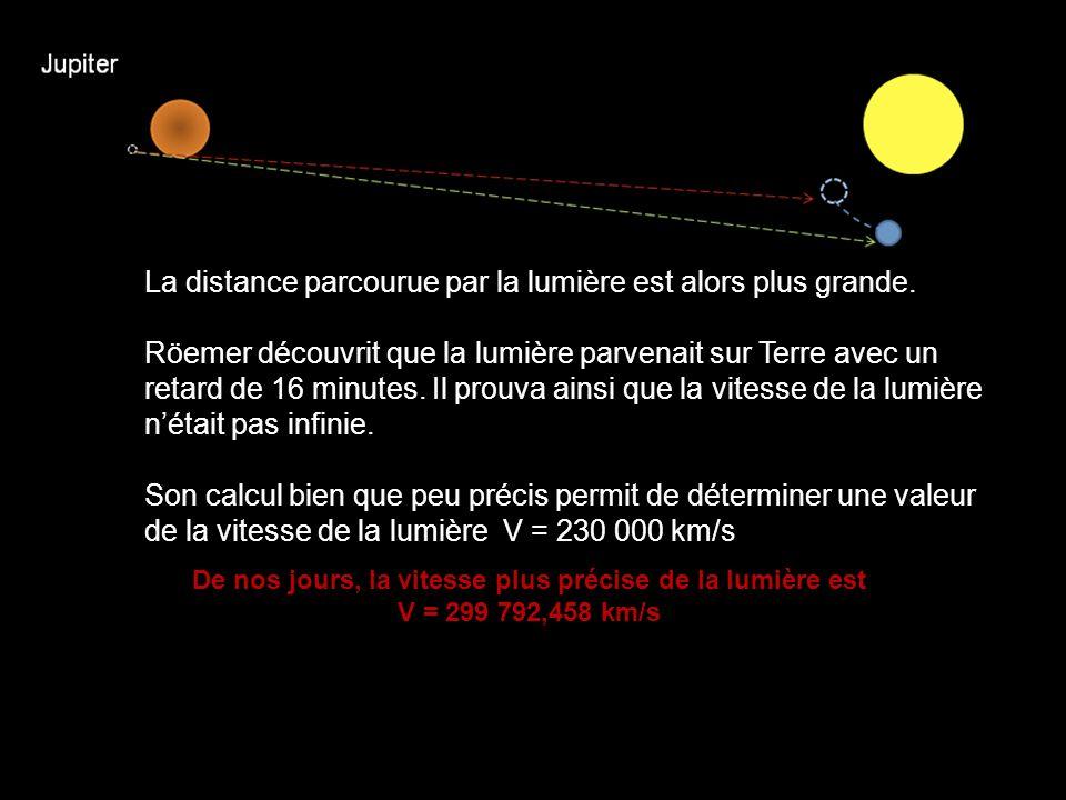 La distance parcourue par la lumière est alors plus grande. Röemer découvrit que la lumière parvenait sur Terre avec un retard de 16 minutes. Il prouv